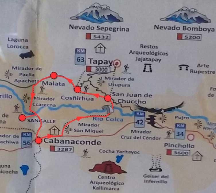 Plan de la randonnée